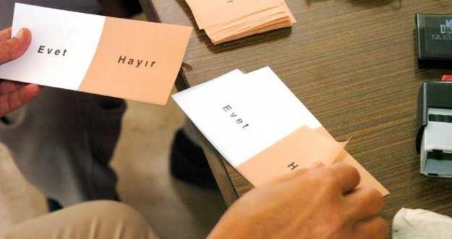 Photo of Gerger Seçim Sonuçları